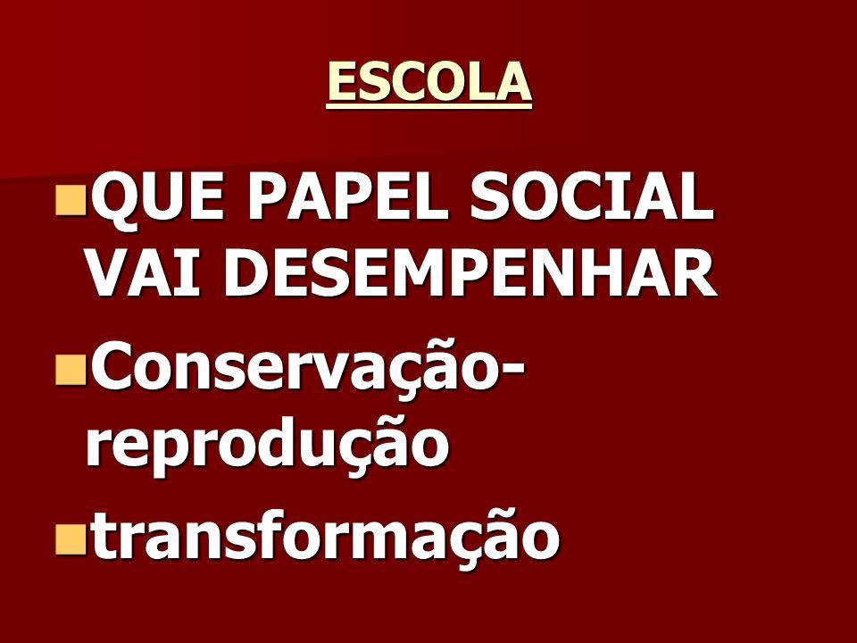 QUE PAPEL SOCIAL VAI DESEMPENHAR Conservação-reprodução transformação