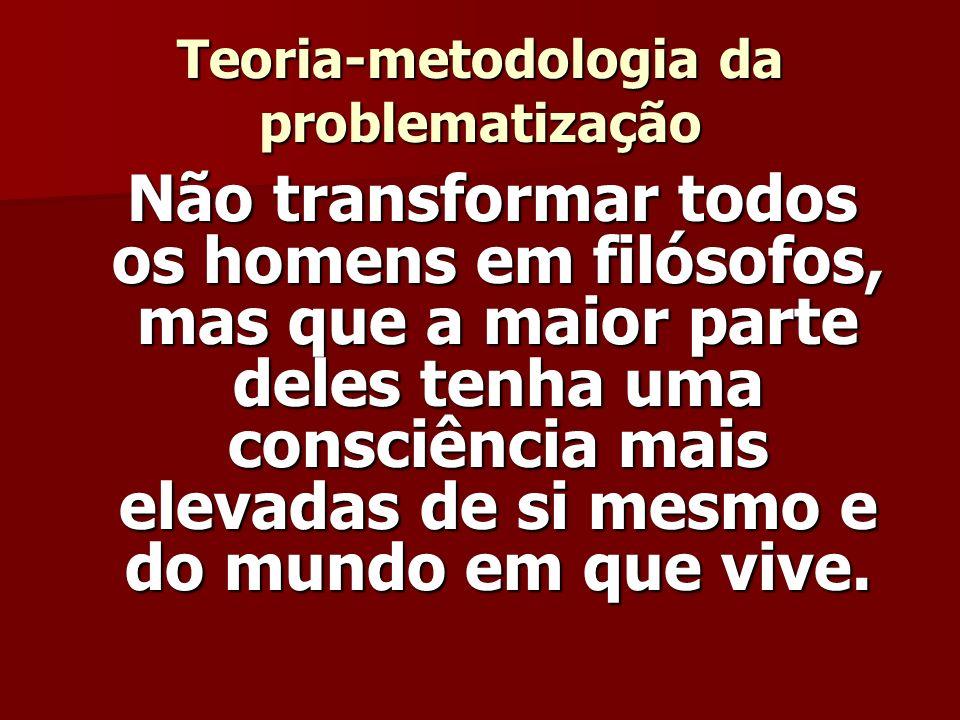 Teoria-metodologia da problematização