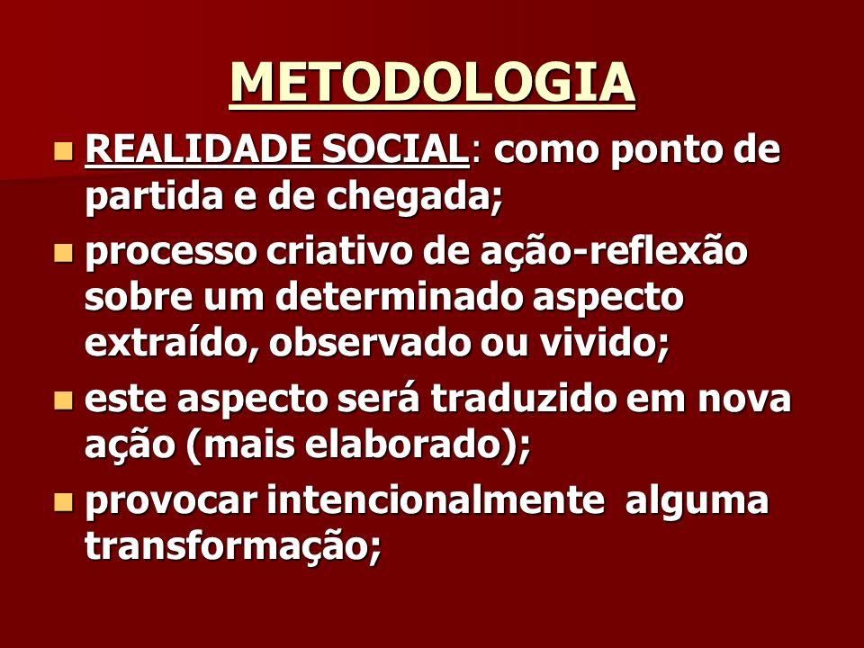 METODOLOGIA REALIDADE SOCIAL: como ponto de partida e de chegada;