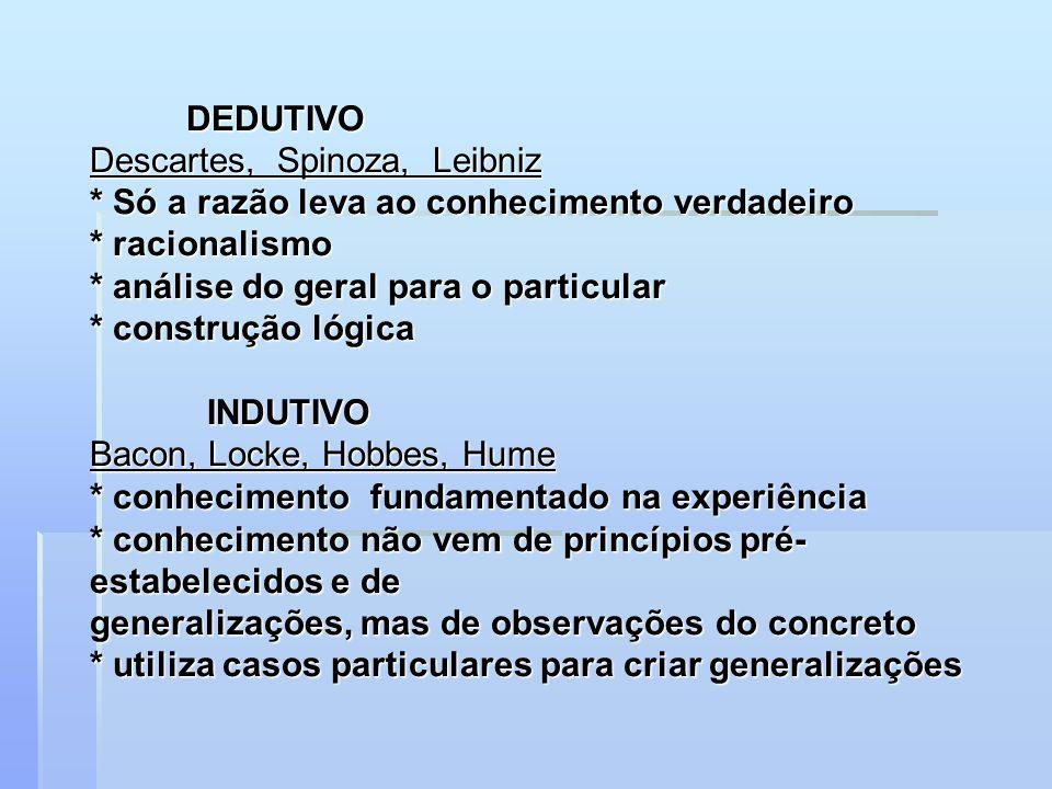 DEDUTIVO Descartes, Spinoza, Leibniz