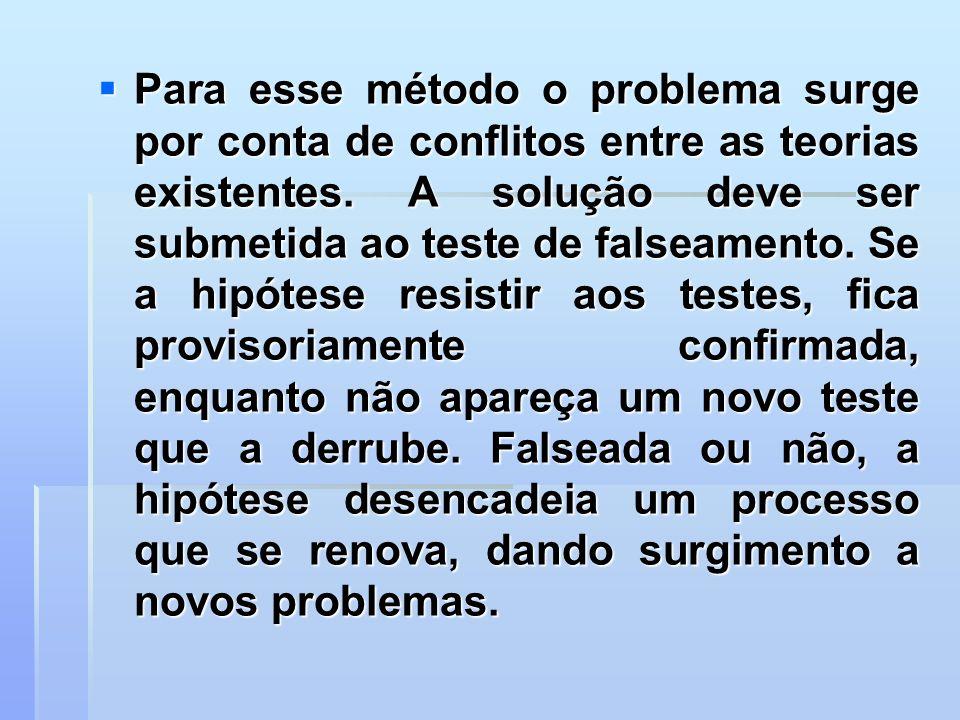 Para esse método o problema surge por conta de conflitos entre as teorias existentes.