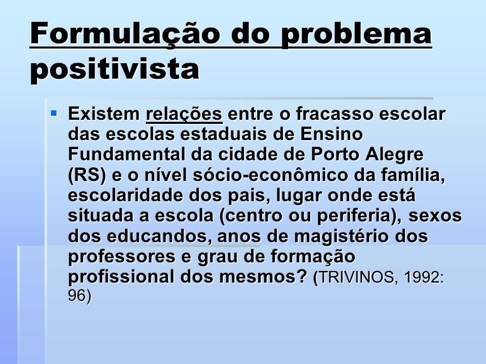 Formulação do problema positivista