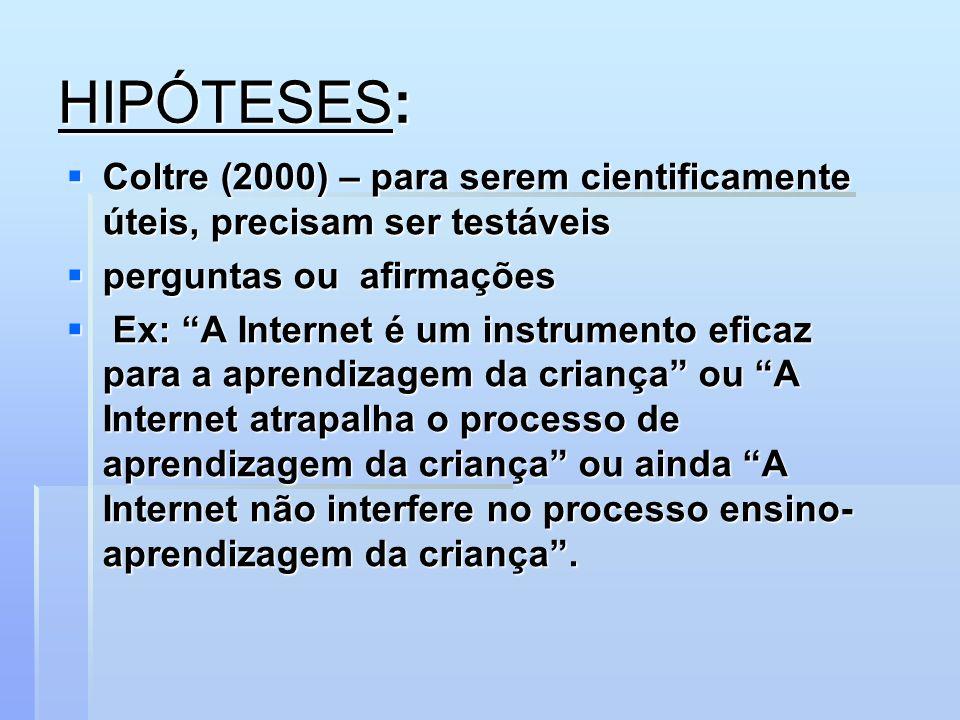HIPÓTESES: Coltre (2000) – para serem cientificamente úteis, precisam ser testáveis. perguntas ou afirmações.