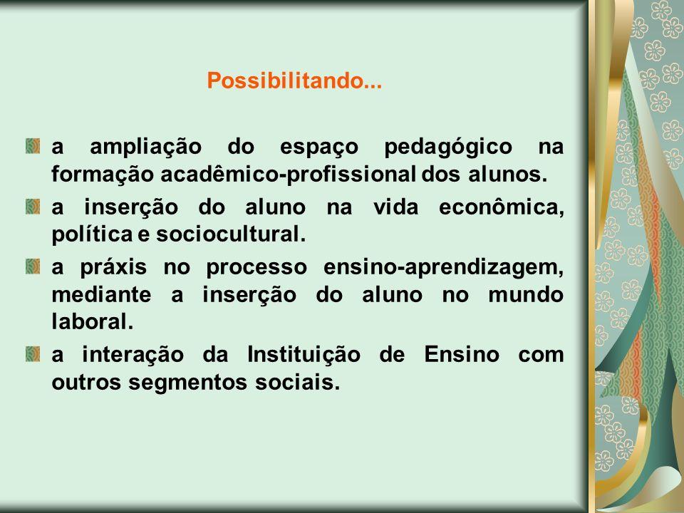 Possibilitando... a ampliação do espaço pedagógico na formação acadêmico-profissional dos alunos.