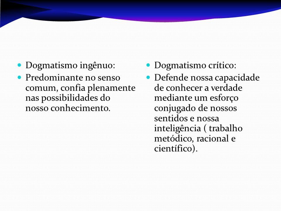 Dogmatismo ingênuo: Predominante no senso comum, confia plenamente nas possibilidades do nosso conhecimento.