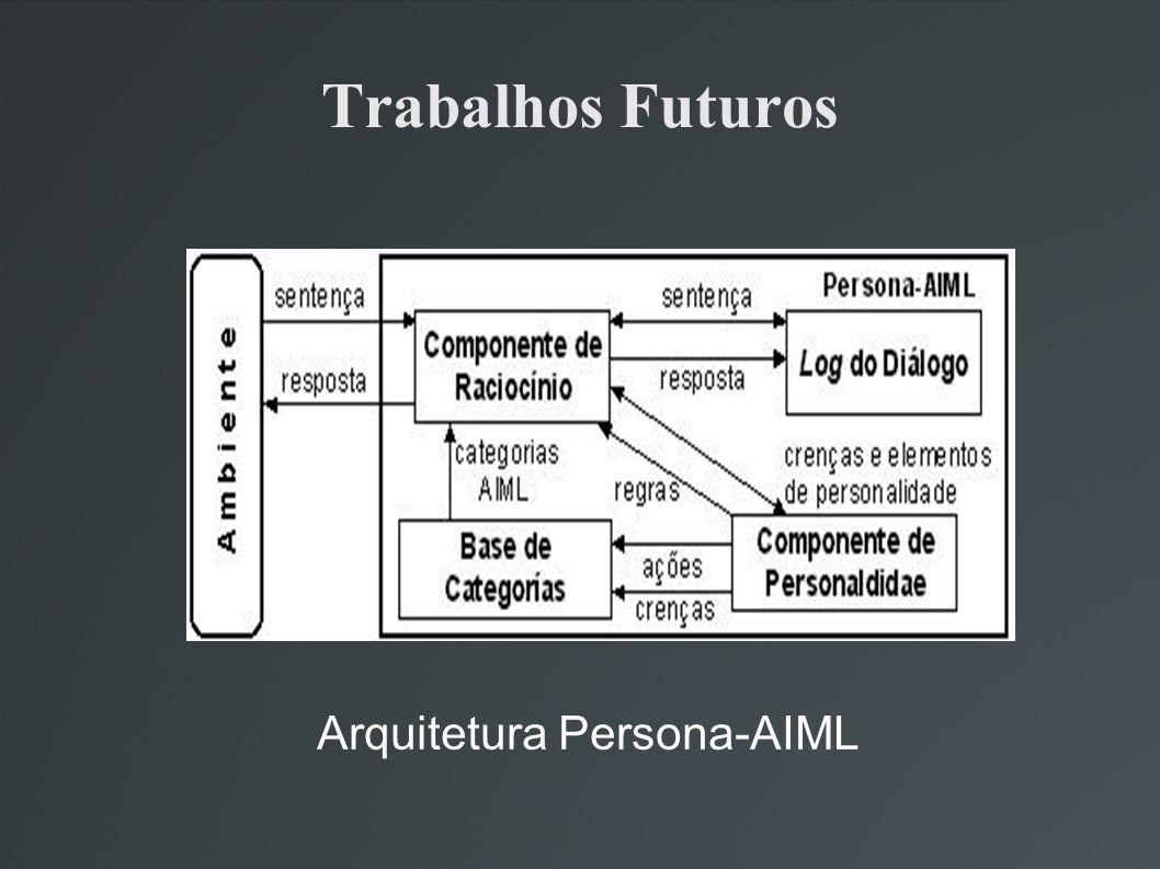 Arquitetura Persona-AIML