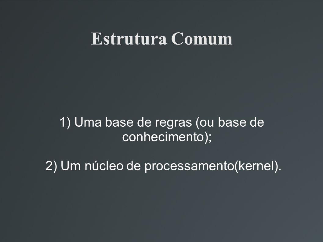 Estrutura Comum 1) Uma base de regras (ou base de conhecimento);