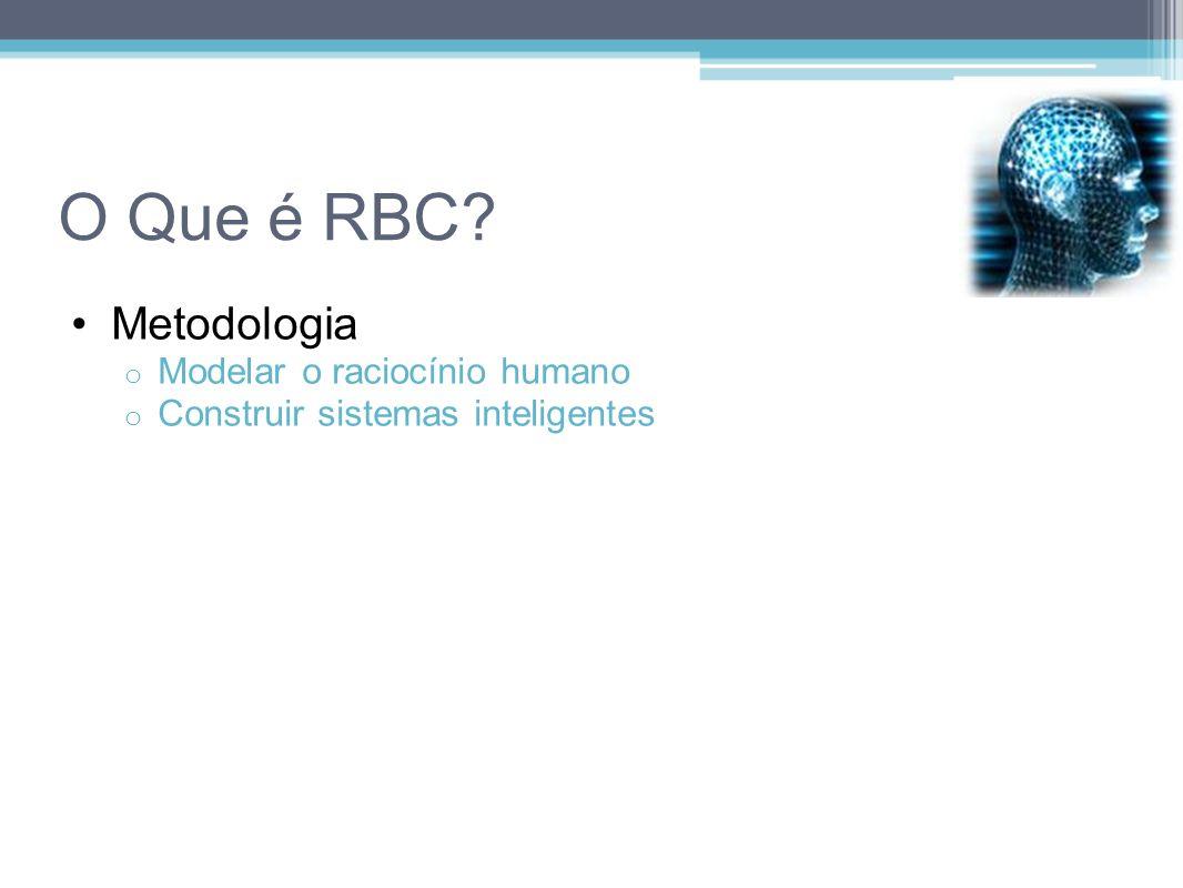 O Que é RBC Metodologia Modelar o raciocínio humano