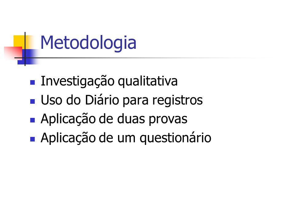 Metodologia Investigação qualitativa Uso do Diário para registros