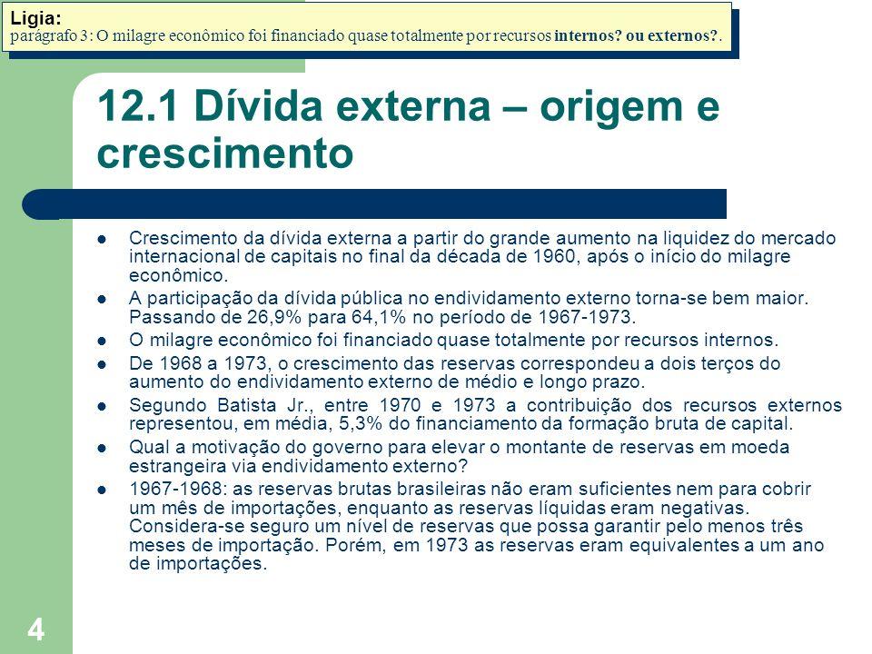 12.1 Dívida externa – origem e crescimento