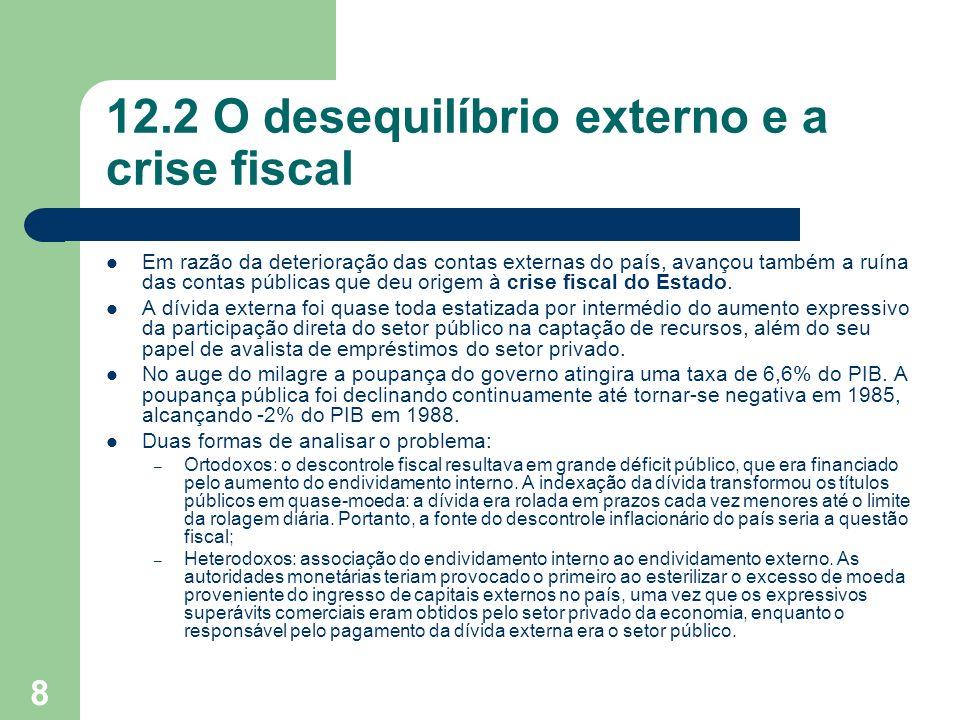 12.2 O desequilíbrio externo e a crise fiscal
