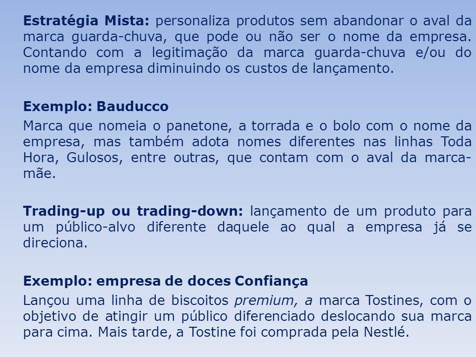 Estratégia Mista: personaliza produtos sem abandonar o aval da marca guarda-chuva, que pode ou não ser o nome da empresa. Contando com a legitimação da marca guarda-chuva e/ou do nome da empresa diminuindo os custos de lançamento.