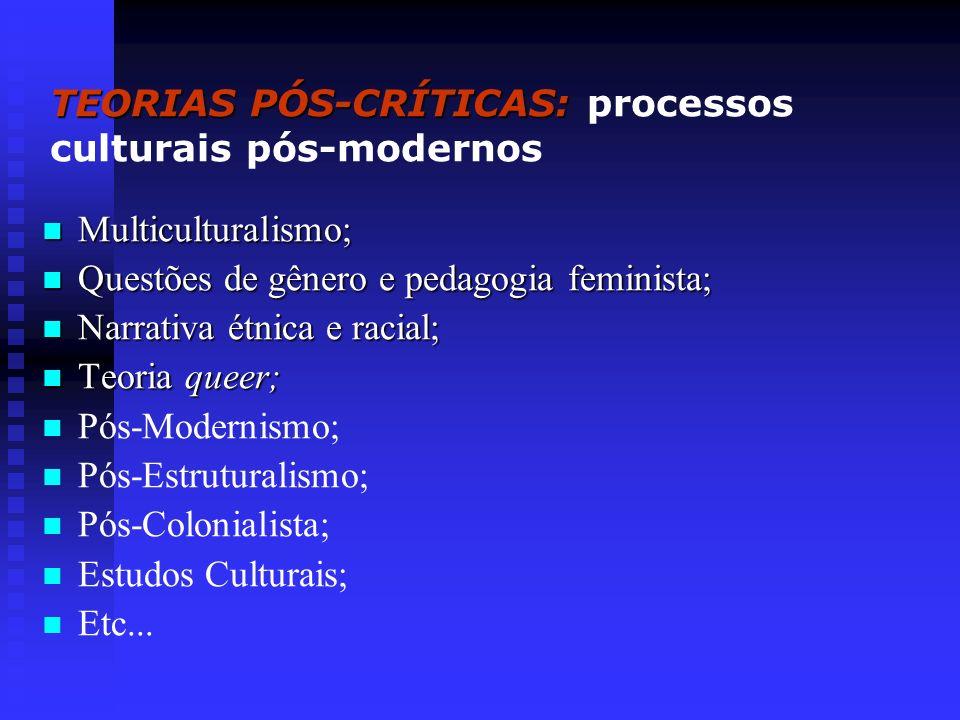 TEORIAS PÓS-CRÍTICAS: processos culturais pós-modernos