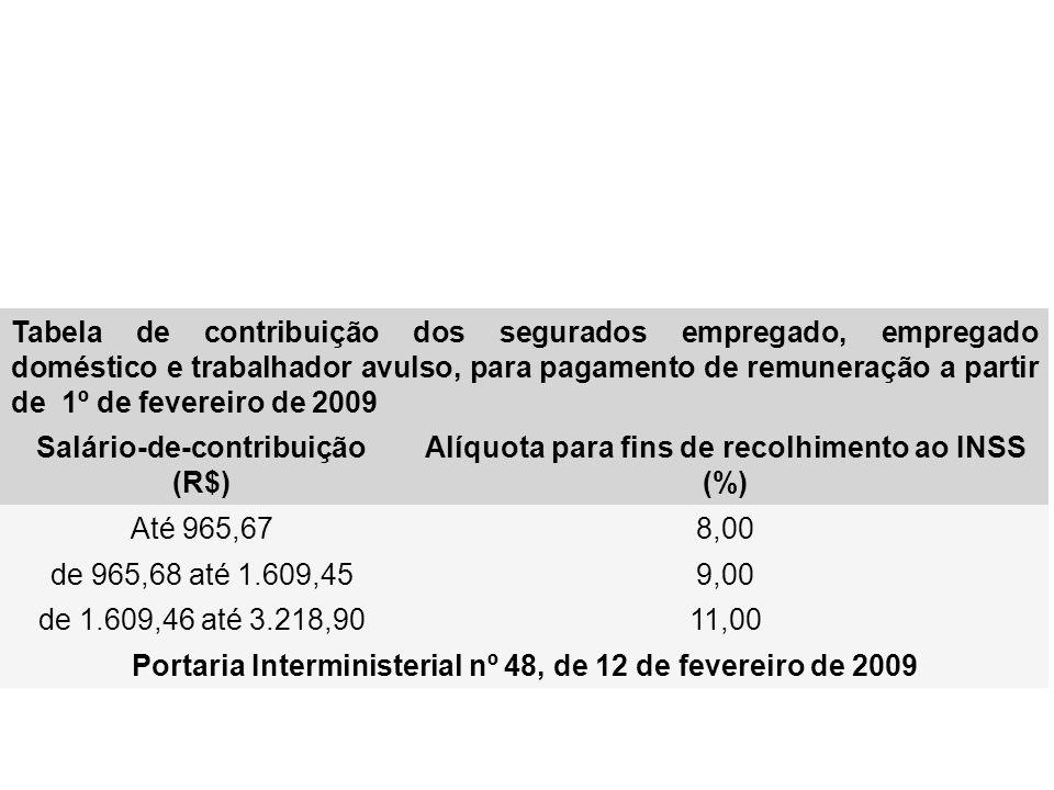 Salário-de-contribuição (R$)