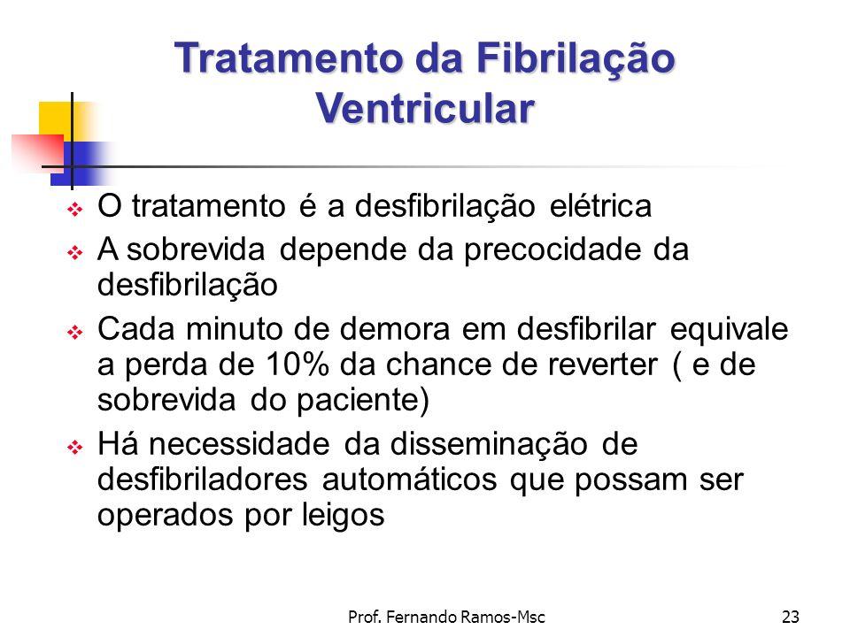Tratamento da Fibrilação Ventricular