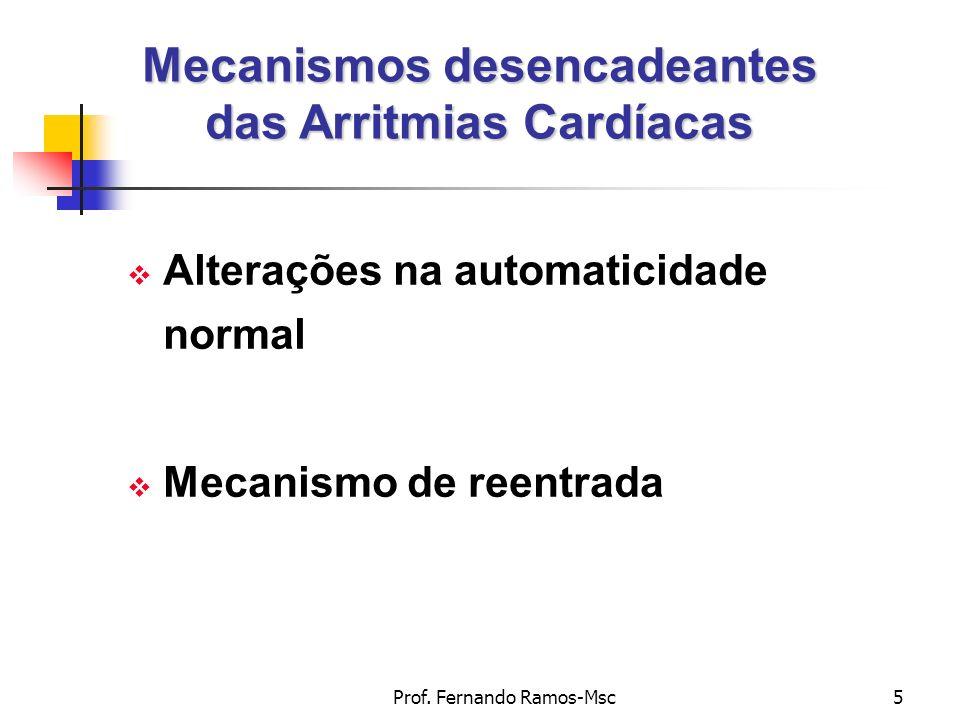 Mecanismos desencadeantes das Arritmias Cardíacas