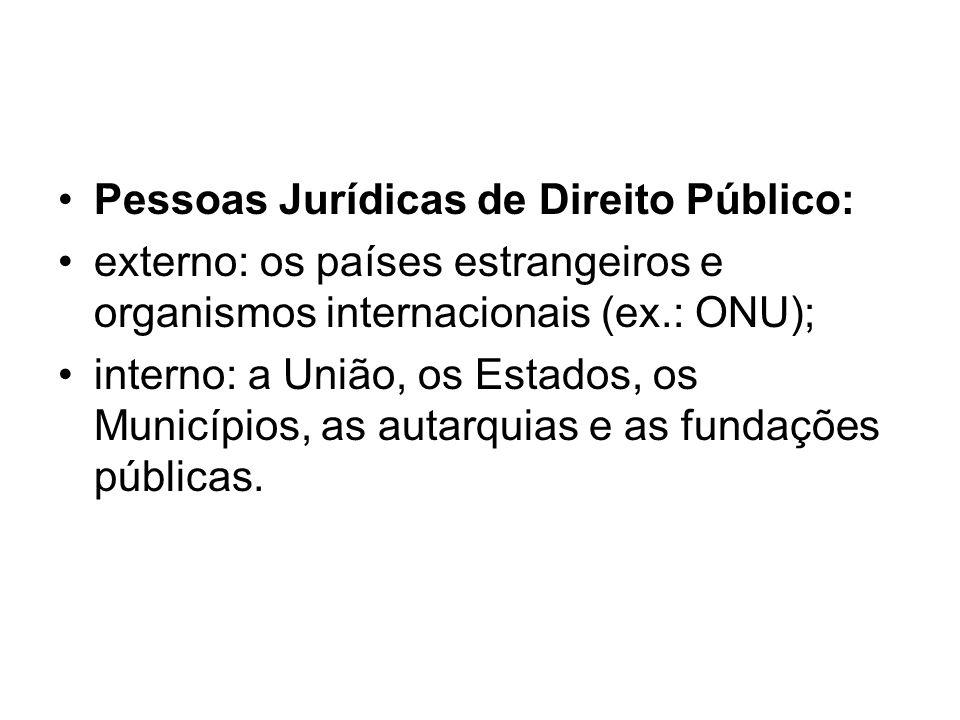 Pessoas Jurídicas de Direito Público: