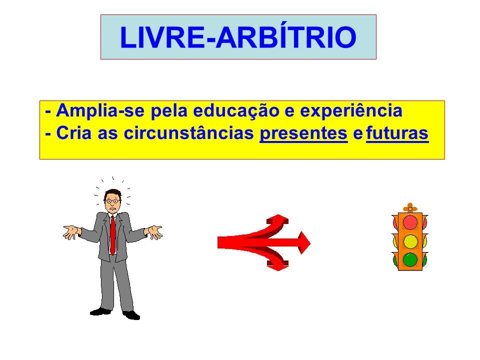 LIVRE-ARBÍTRIO - Amplia-se pela educação e experiência