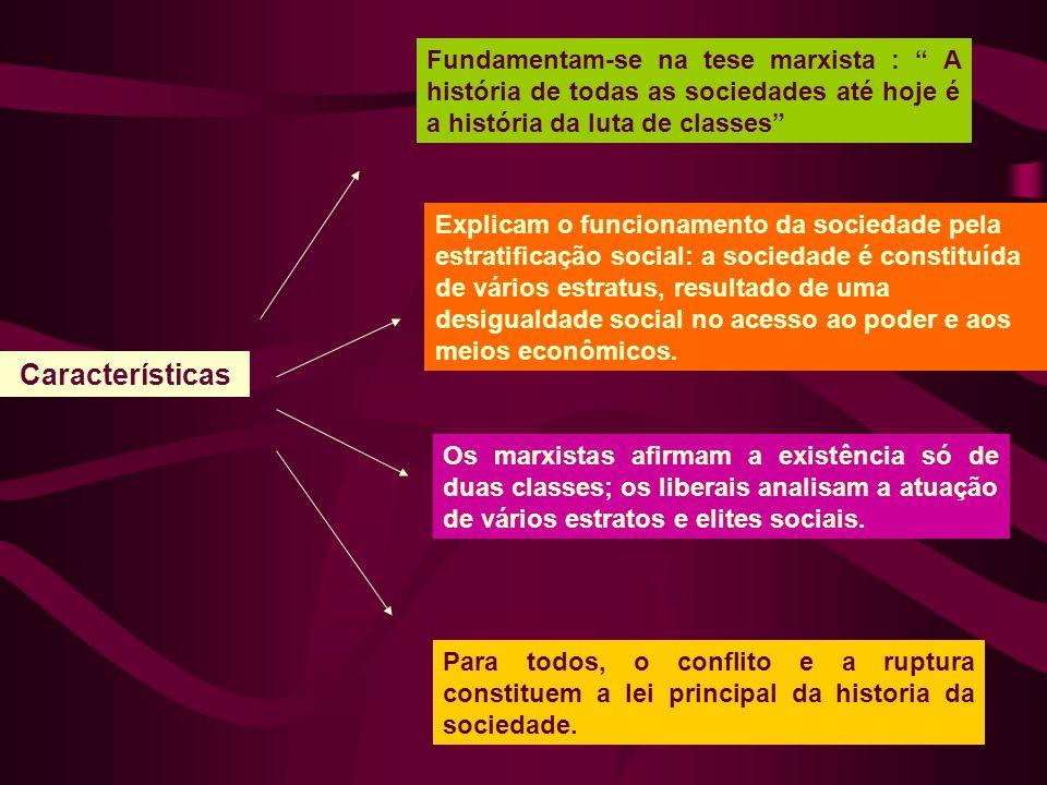 Fundamentam-se na tese marxista : A história de todas as sociedades até hoje é a história da luta de classes