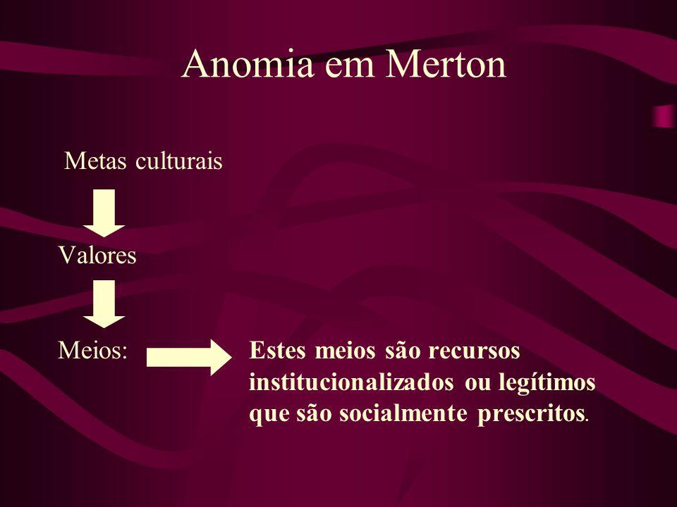 Anomia em Merton Valores Meios: Estes meios são recursos