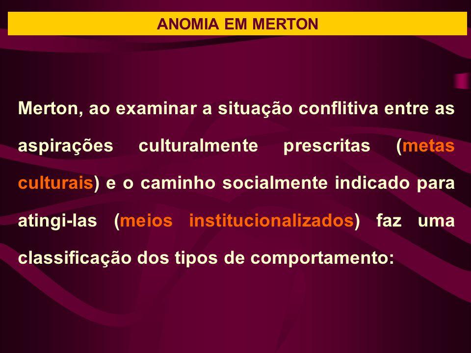 ANOMIA EM MERTON