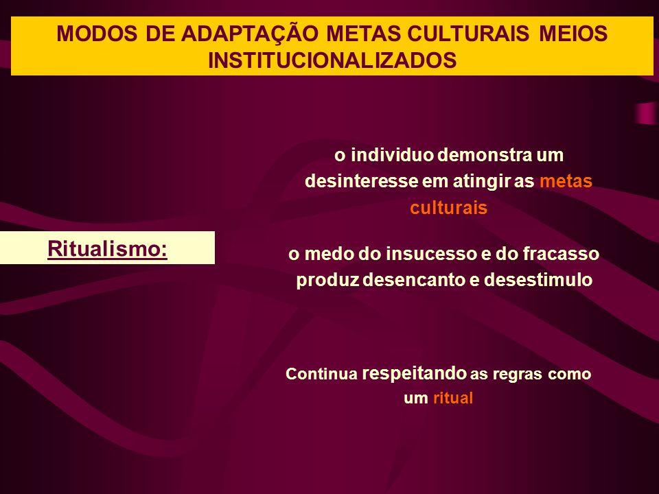 MODOS DE ADAPTAÇÃO METAS CULTURAIS MEIOS INSTITUCIONALIZADOS