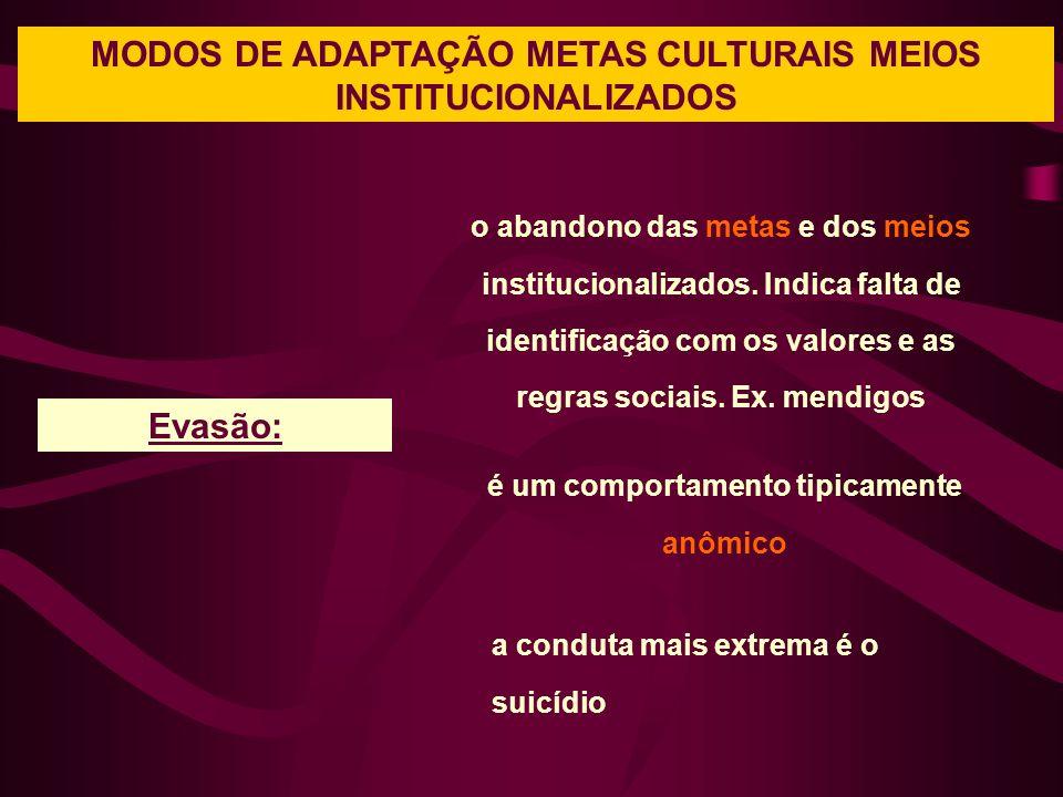 MODOS DE ADAPTAÇÃO METAS CULTURAIS MEIOS INSTITUCIONALIZADOS Evasão: