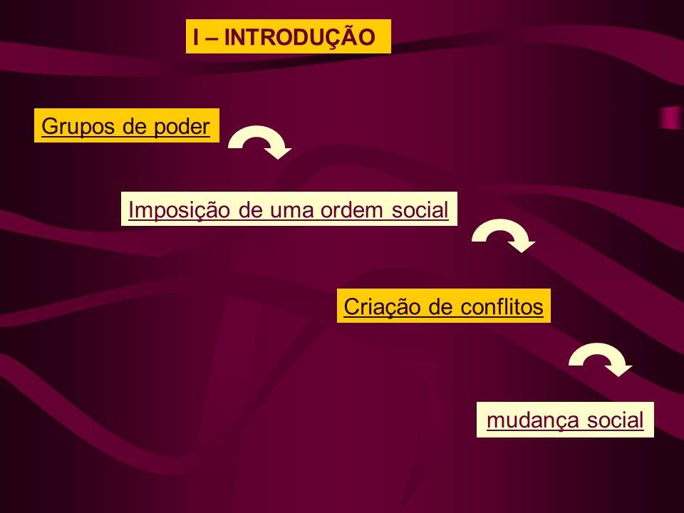 I – INTRODUÇÃO Grupos de poder Imposição de uma ordem social Criação de conflitos mudança social