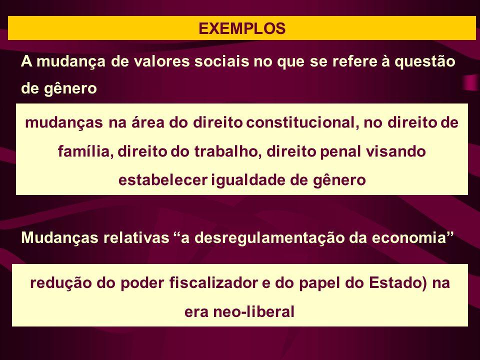 redução do poder fiscalizador e do papel do Estado) na era neo-liberal