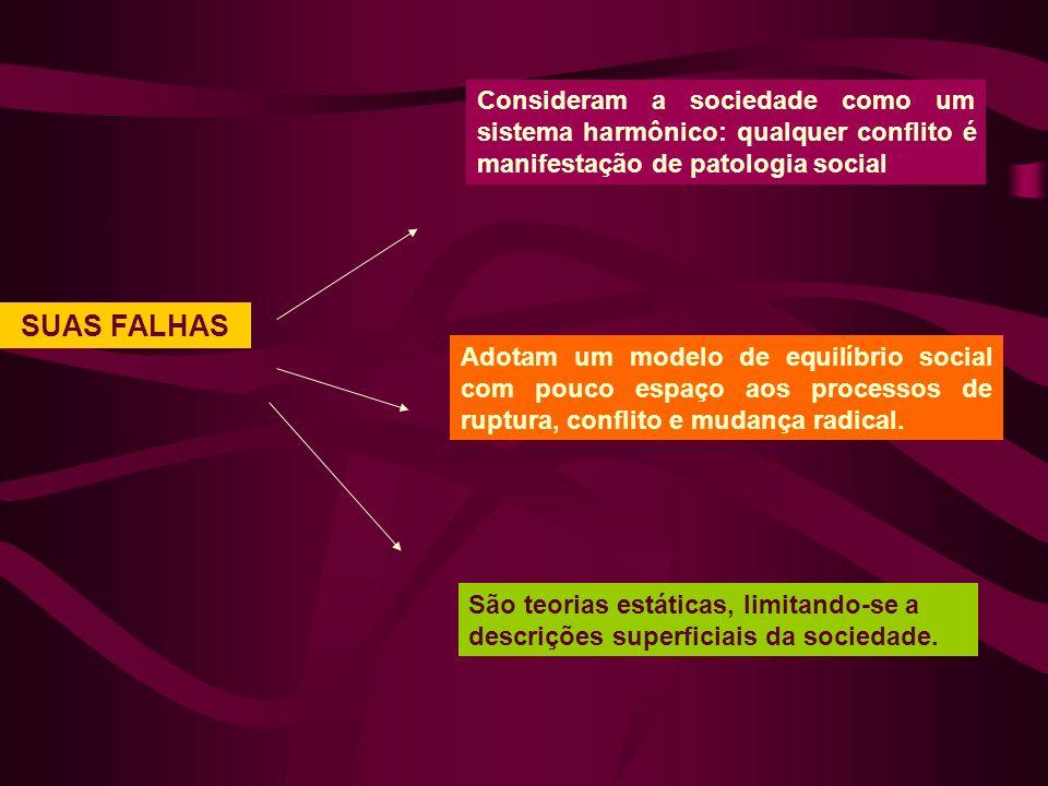 Consideram a sociedade como um sistema harmônico: qualquer conflito é manifestação de patologia social