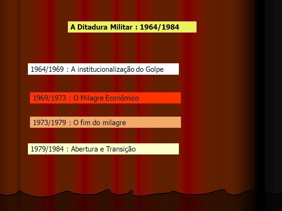 A Ditadura Militar : 1964/1984 1964/1969 : A institucionalização do Golpe. 1969/1973 : O Milagre Econômico.