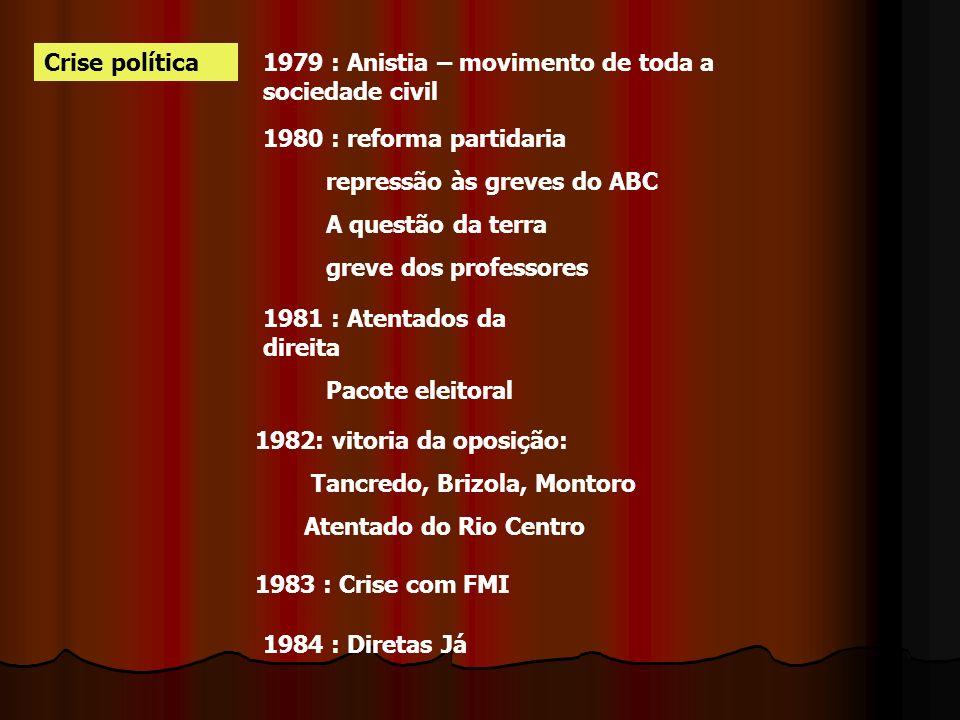 Crise política1979 : Anistia – movimento de toda a sociedade civil. 1980 : reforma partidaria. repressão às greves do ABC.