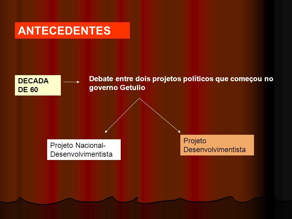 ANTECEDENTESDebate entre dois projetos políticos que começou no governo Getulio. DECADA DE 60. Projeto Desenvolvimentista.