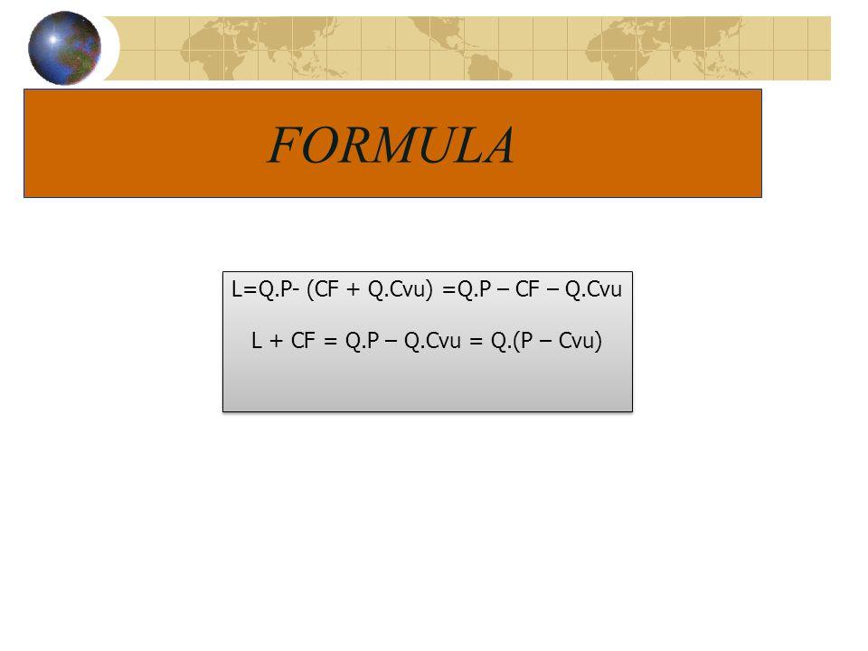 FORMULA L=Q.P- (CF + Q.Cvu) =Q.P – CF – Q.Cvu
