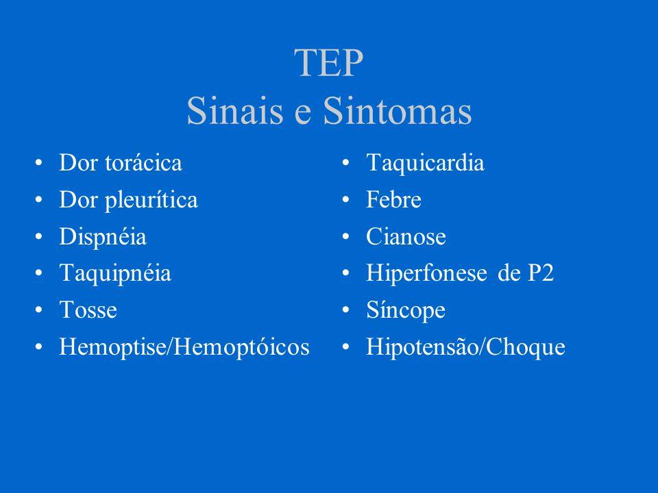 TEP Sinais e Sintomas Dor torácica Dor pleurítica Dispnéia Taquipnéia