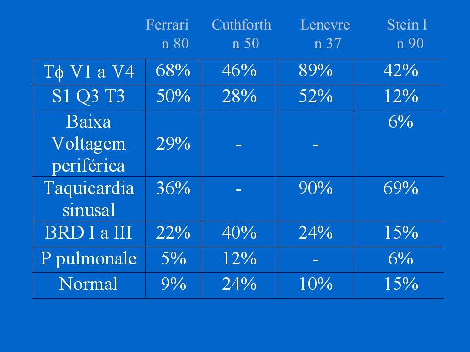 Ferrari Cuthforth Lenevre Stein l n 80 n 50 n 37 n 90