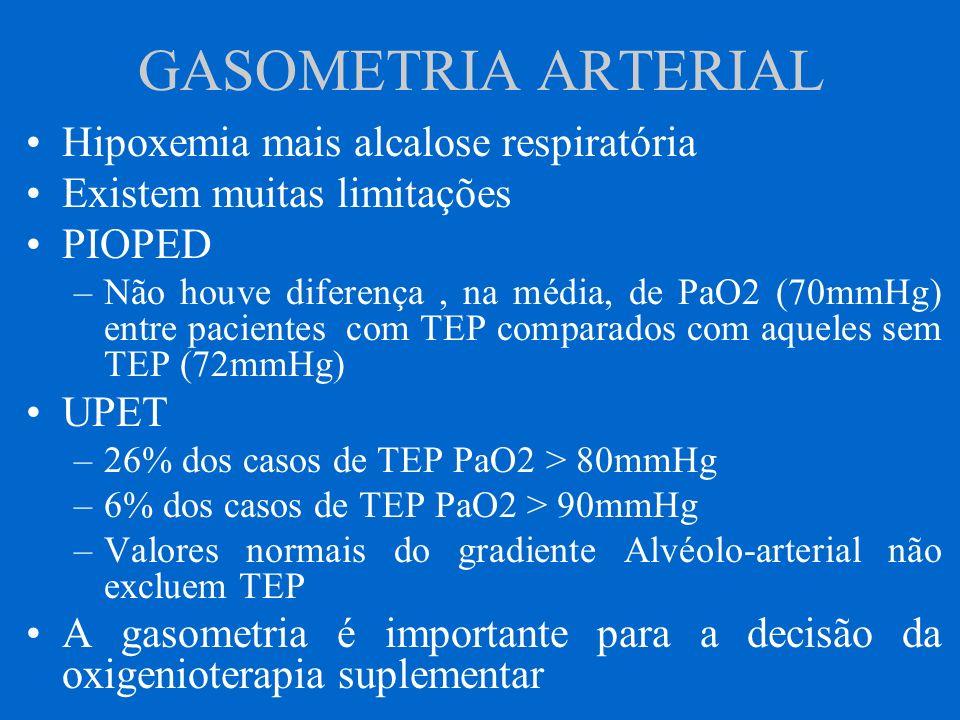 GASOMETRIA ARTERIAL Hipoxemia mais alcalose respiratória