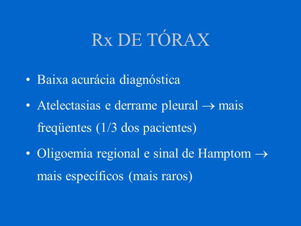 Rx DE TÓRAX Baixa acurácia diagnóstica