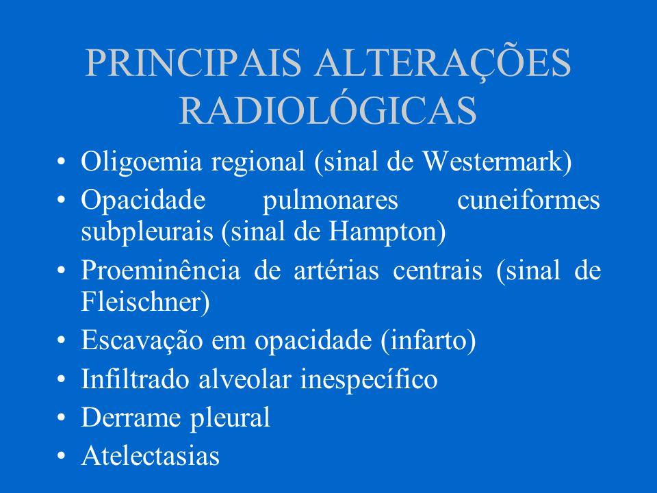 PRINCIPAIS ALTERAÇÕES RADIOLÓGICAS
