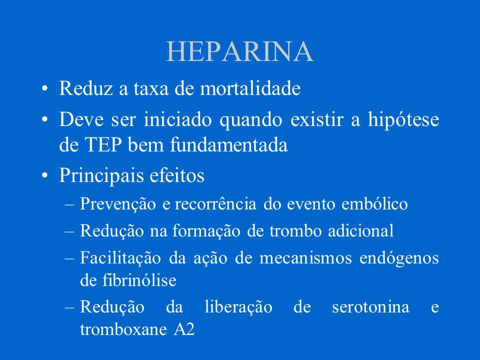 HEPARINA Reduz a taxa de mortalidade