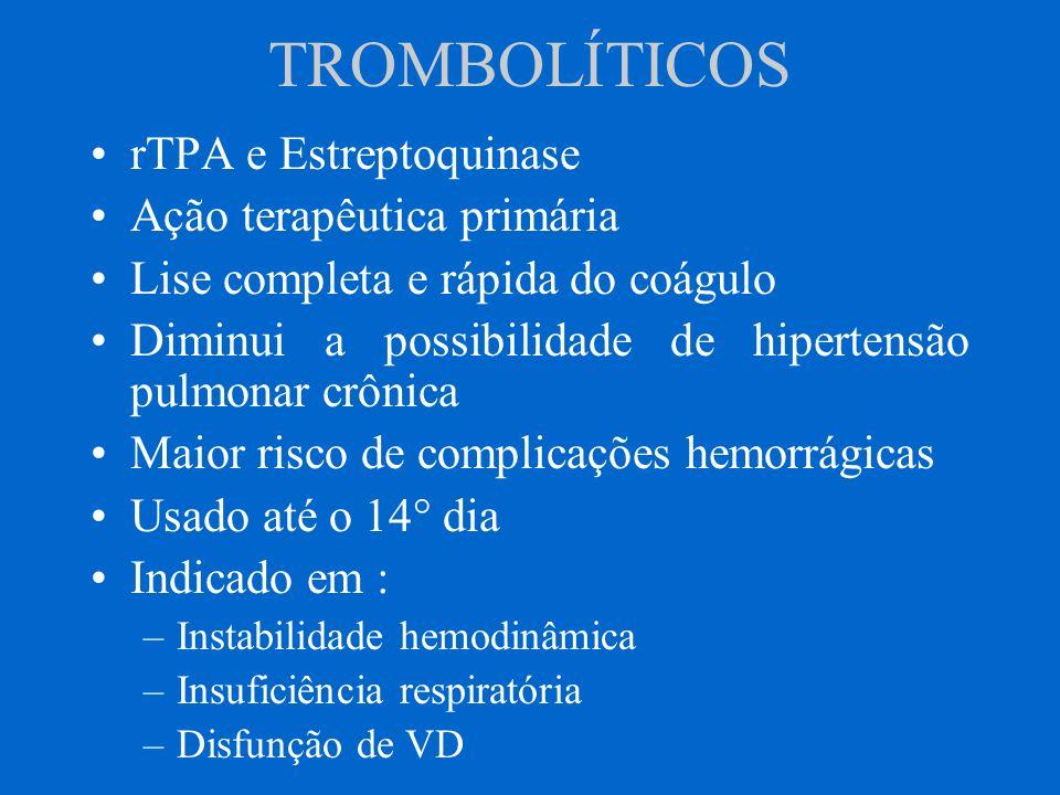 TROMBOLÍTICOS rTPA e Estreptoquinase Ação terapêutica primária