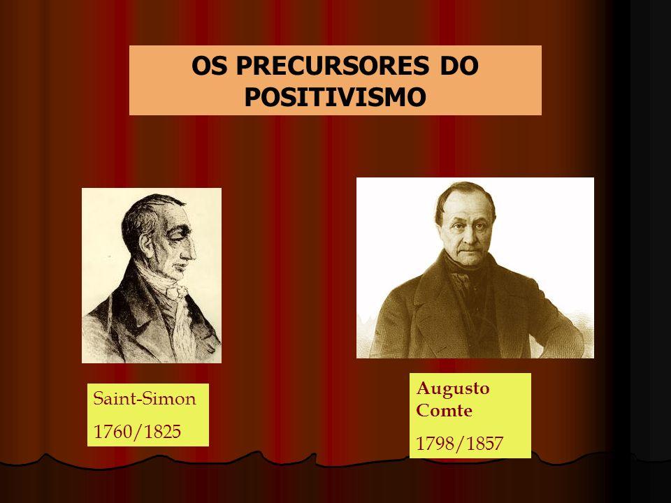 OS PRECURSORES DO POSITIVISMO
