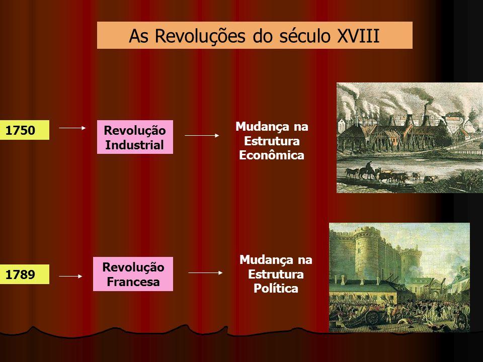 Mudança na Estrutura Econômica Mudança na Estrutura Política
