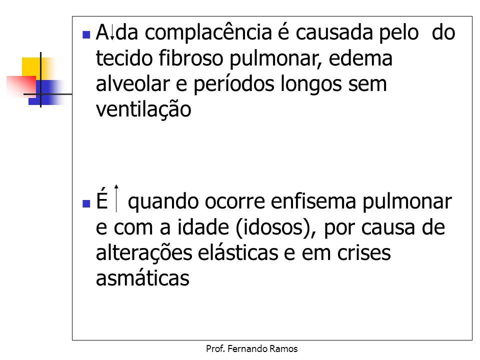 A da complacência é causada pelo do tecido fibroso pulmonar, edema alveolar e períodos longos sem ventilação