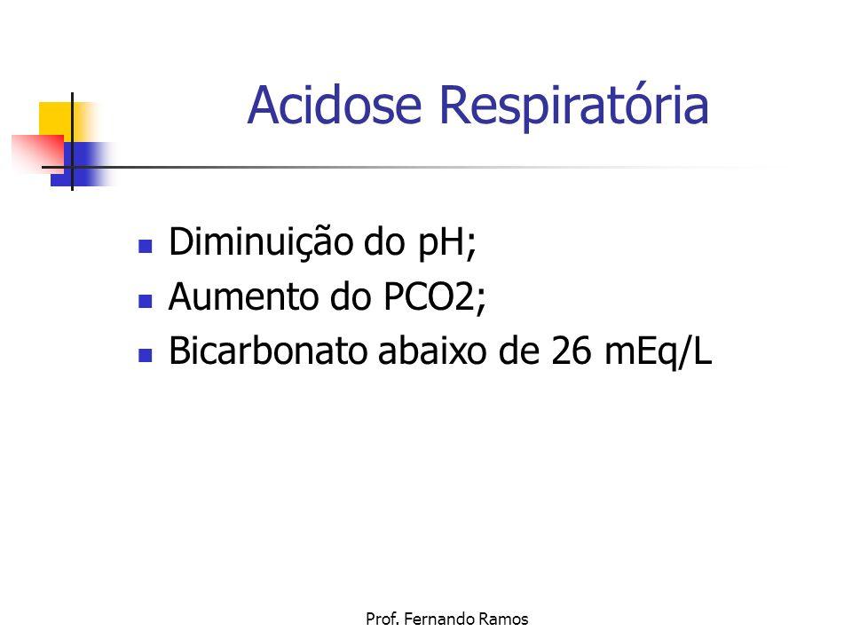 Acidose Respiratória Diminuição do pH; Aumento do PCO2;