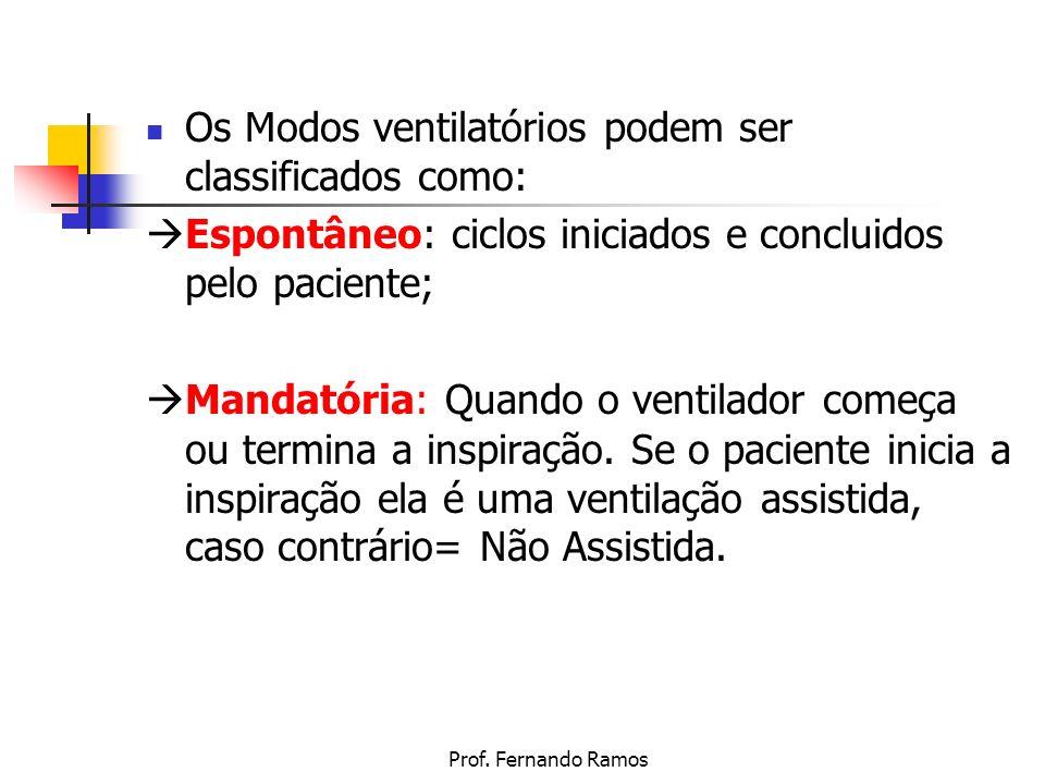 Os Modos ventilatórios podem ser classificados como: