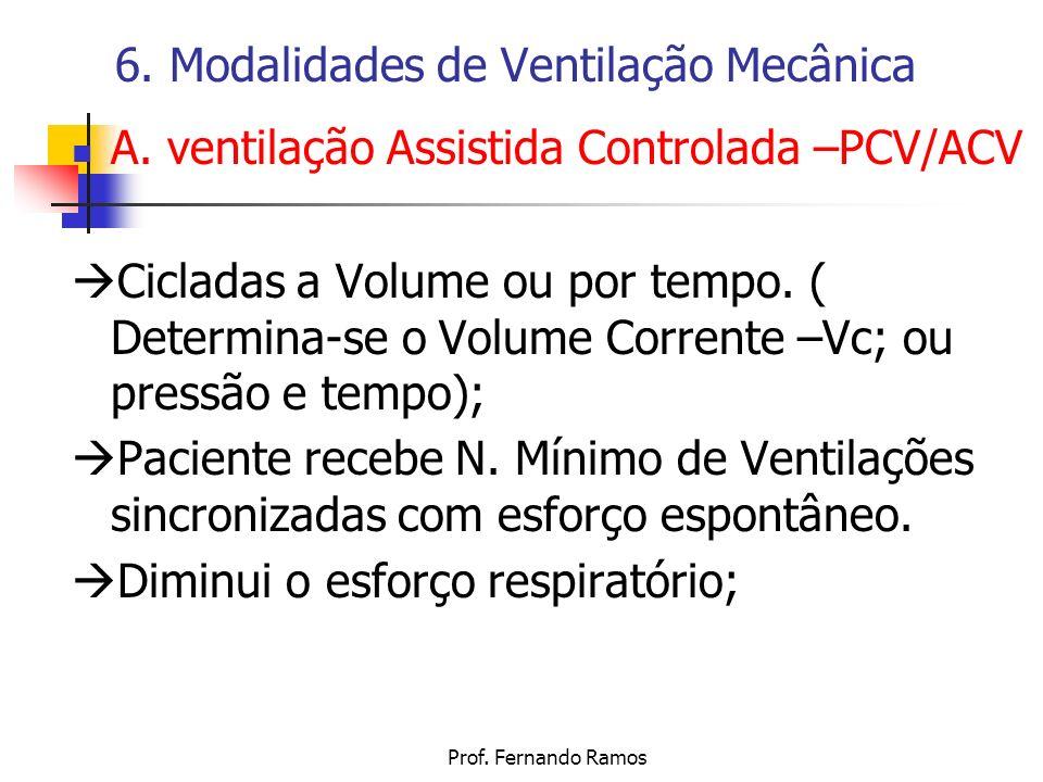 6. Modalidades de Ventilação Mecânica