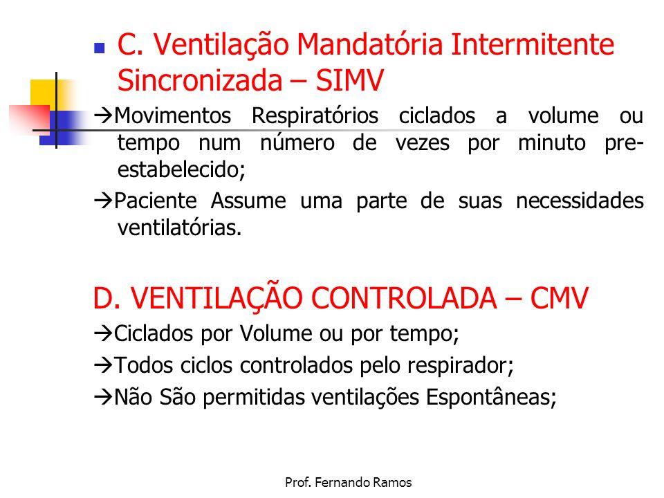 C. Ventilação Mandatória Intermitente Sincronizada – SIMV