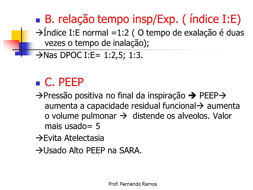 B. relação tempo insp/Exp. ( índice I:E)