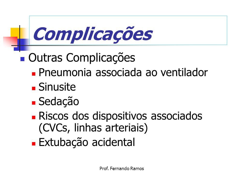Complicações Outras Complicações Pneumonia associada ao ventilador